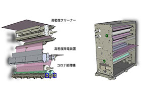 3 in One 複合処理装置【コロナ処理/高密度除電/高密度除塵一体構造】